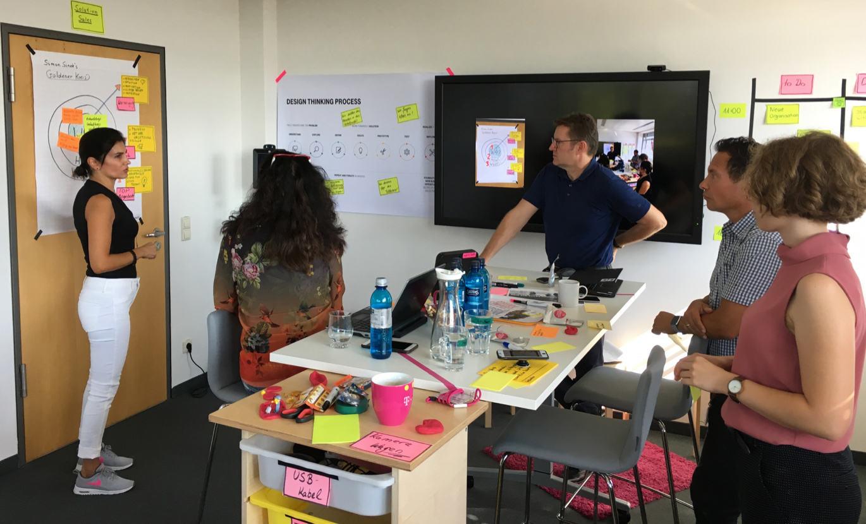 Team Retrospektive. New Work. Organisationsentwicklung.